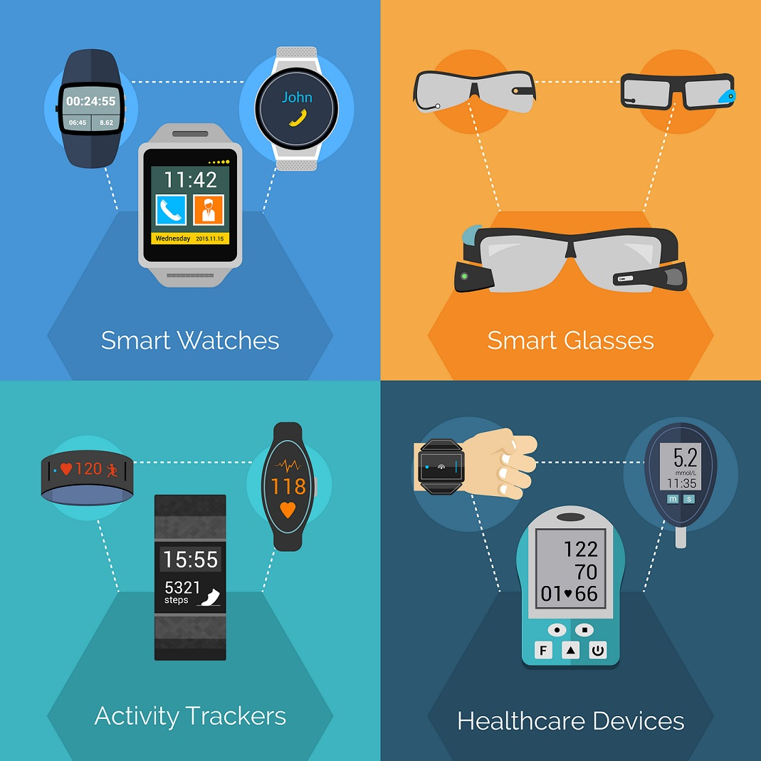 Will Wearable Technology Change The Future Of Seafarers' Fitness Routine?
